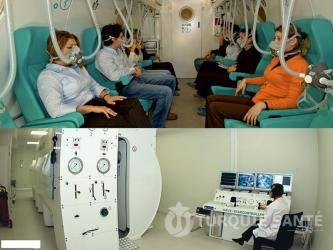 HISAR HOSPITAL INTERCONTINENTAL cheap price Gynecological Laparoscopy 2