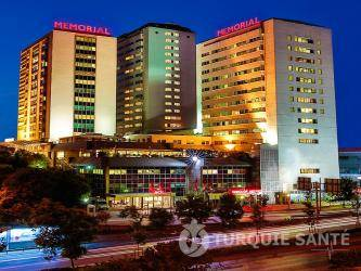 MEMORIAL HOSPITAL cheap price Pyeloplasty 1