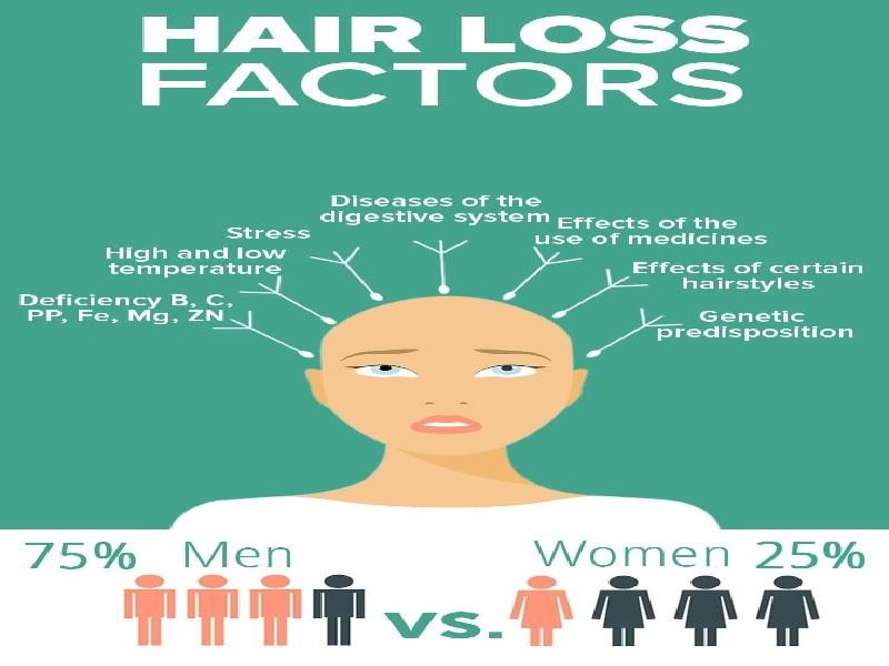 العلاج الهرموني لفقدان الشعر  تركيا
